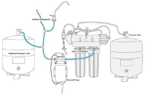 hayward pool pump motor wiring diagrams with Polaris Booster Pump Pb4 60 Wiring Diagram on Sta Rite Motor Schematic moreover Pool Pump Switch Wiring Diagram in addition 2 Hp Pool Pump Wiring Diagram further Pool Pump Timer Wiring Diagram as well Wiring Diagram For Ao Smith Motor.